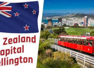 New Zealand Capital Wellington New Zealand